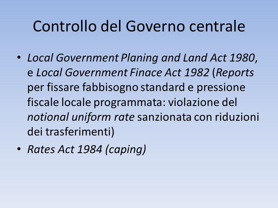 Controllo del Governo centrale Local Government Planing and Land Act 1980, e Local Government Finace Act 1982 (Reports per fissare fabbisogno standard