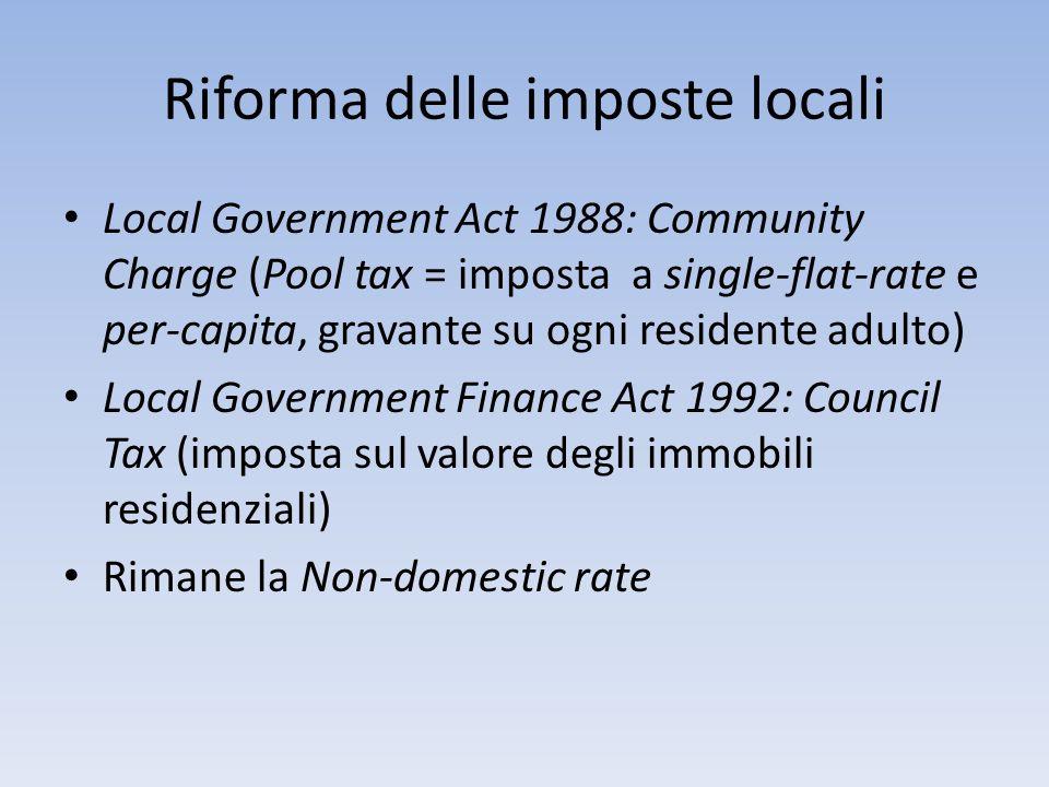Riforma delle imposte locali Local Government Act 1988: Community Charge (Pool tax = imposta a single-flat-rate e per-capita, gravante su ogni residen