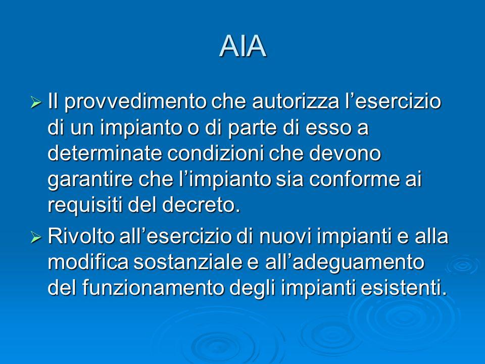 AIA Il provvedimento che autorizza lesercizio di un impianto o di parte di esso a determinate condizioni che devono garantire che limpianto sia confor
