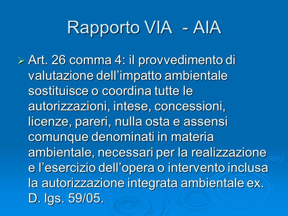 Rapporto VIA - AIA Art. 26 comma 4: il provvedimento di valutazione dellimpatto ambientale sostituisce o coordina tutte le autorizzazioni, intese, con