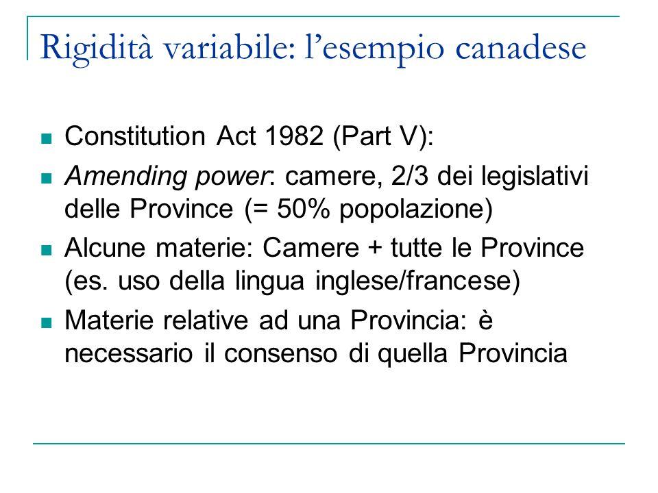 Rigidità variabile: lesempio canadese Constitution Act 1982 (Part V): Amending power: camere, 2/3 dei legislativi delle Province (= 50% popolazione) A