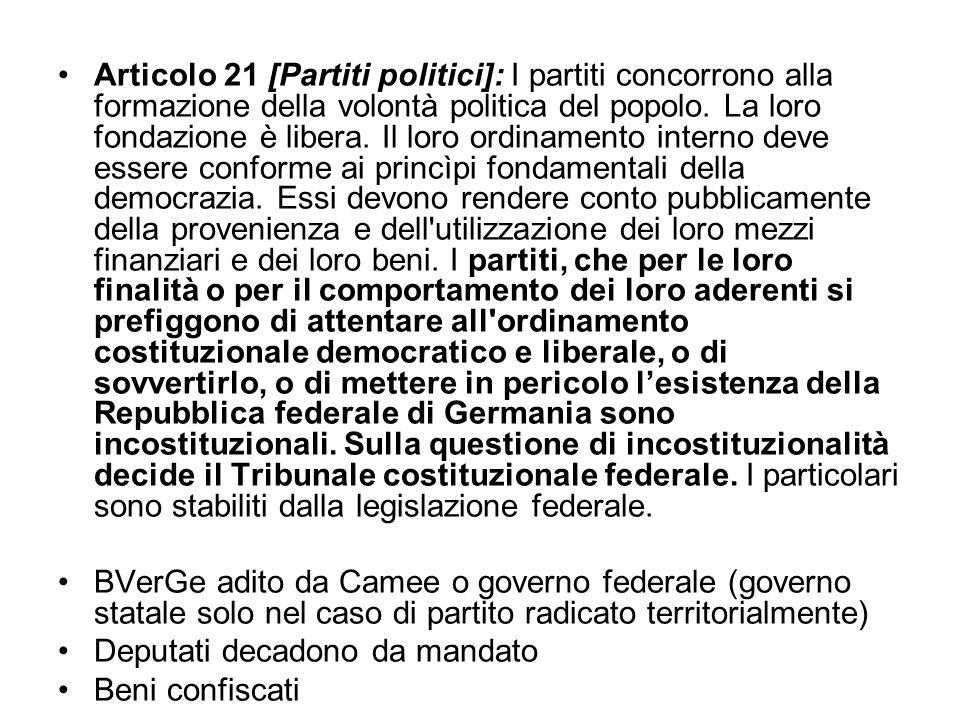 Articolo 21 [Partiti politici]: I partiti concorrono alla formazione della volontà politica del popolo. La loro fondazione è libera. Il loro ordinamen