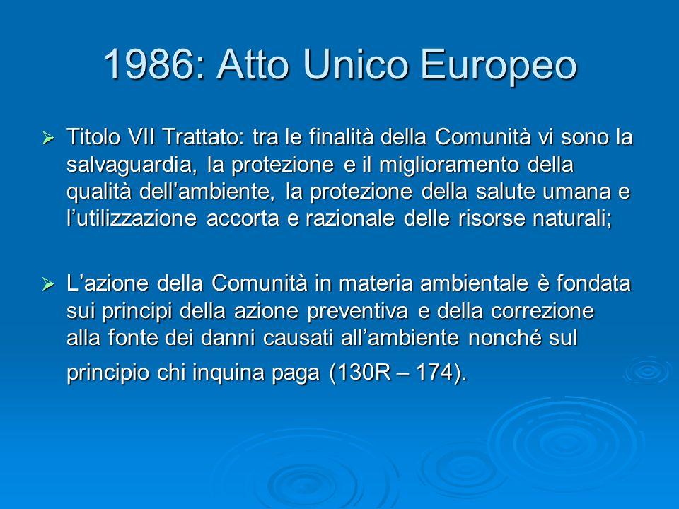 1986: Atto Unico Europeo Titolo VII Trattato: tra le finalità della Comunità vi sono la salvaguardia, la protezione e il miglioramento della qualità d
