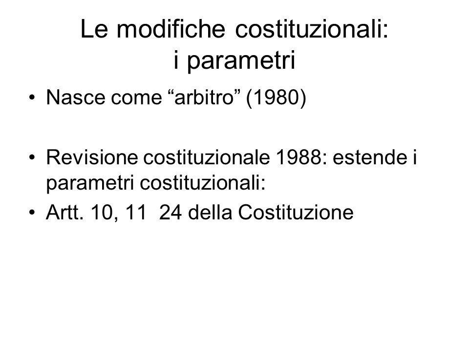 Le modifiche costituzionali: i parametri Nasce come arbitro (1980) Revisione costituzionale 1988: estende i parametri costituzionali: Artt. 10, 11 24