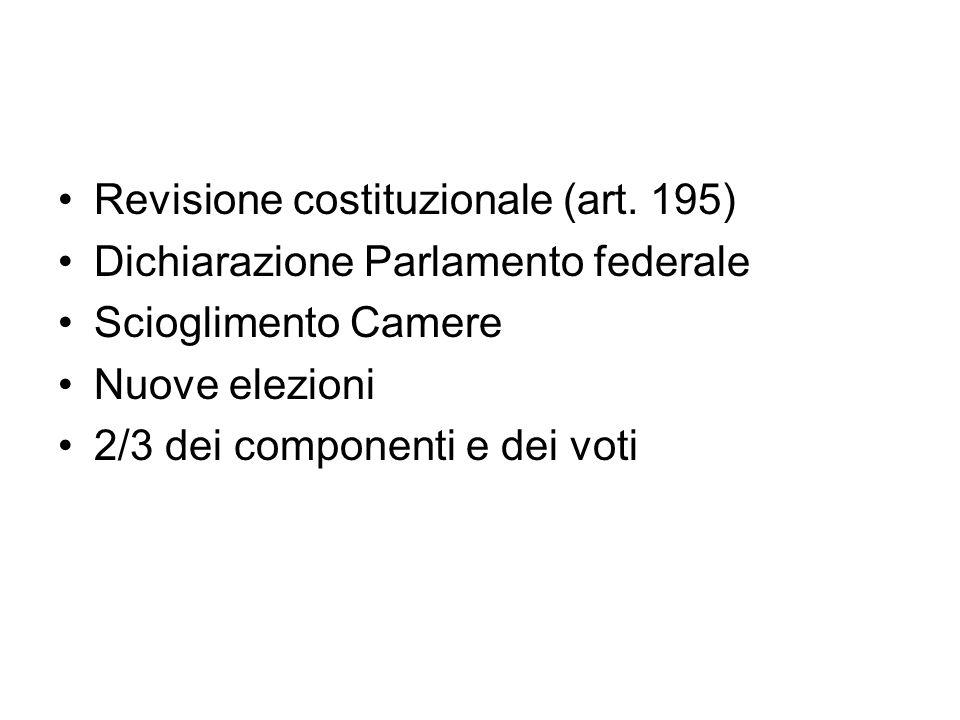 Revisione costituzionale (art. 195) Dichiarazione Parlamento federale Scioglimento Camere Nuove elezioni 2/3 dei componenti e dei voti