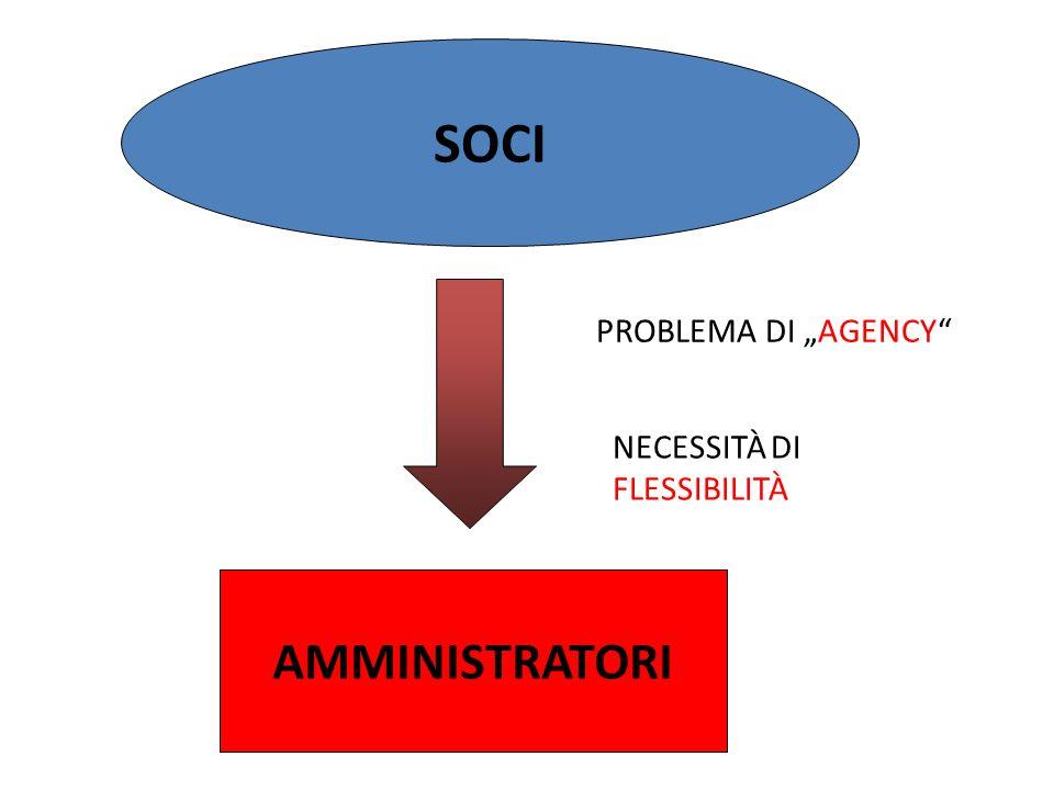 SOCI AMMINISTRATORI PROBLEMA DI AGENCY NECESSITÀ DI FLESSIBILITÀ