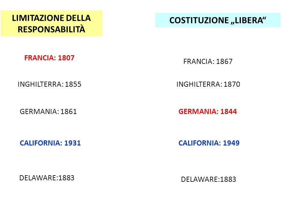 FRANCIA: 1807 GERMANIA: 1861 CALIFORNIA: 1931 INGHILTERRA: 1855 COSTITUZIONE LIBERA FRANCIA: 1867 GERMANIA: 1844 CALIFORNIA: 1949 INGHILTERRA: 1870 DELAWARE:1883