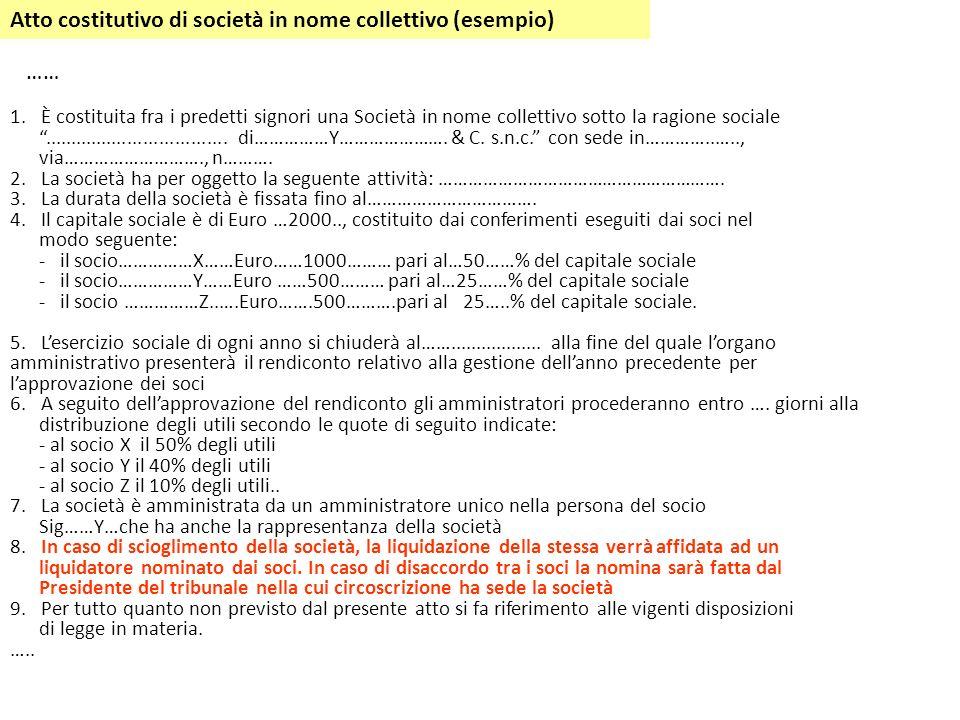 Atto costitutivo di società in nome collettivo (esempio) 1.