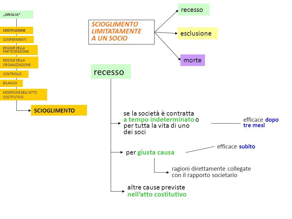 Il governo societario coinvolge un insieme di relazioni fra i dirigenti di una società, il suo consiglio di amministrazione, i suoi azionisti e le altri parti interessate