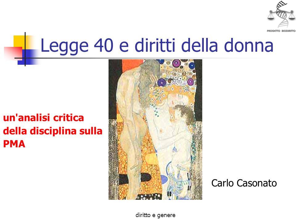 diritto e genere Legge 40 e diritti della donna un analisi critica della disciplina sulla PMA Carlo Casonato