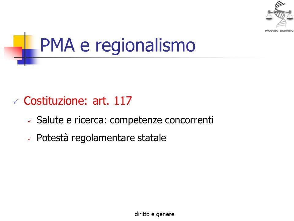 diritto e genere PMA e regionalismo Costituzione: art. 117 Salute e ricerca: competenze concorrenti Potestà regolamentare statale