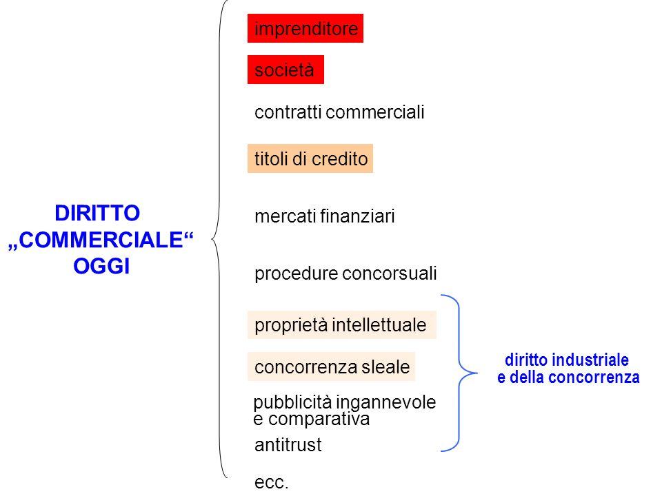 DIRITTO COMMERCIALE OGGI imprenditore società contratti commerciali titoli di credito mercati finanziari procedure concorsuali proprietà intellettuale