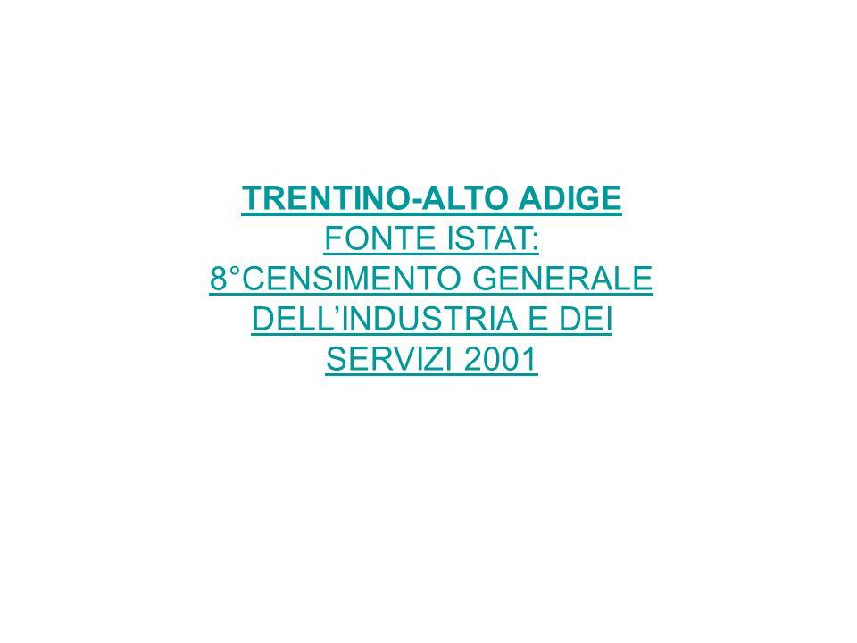 TRENTINO-ALTO ADIGE FONTE ISTAT: 8°CENSIMENTO GENERALE DELLINDUSTRIA E DEI SERVIZI 2001