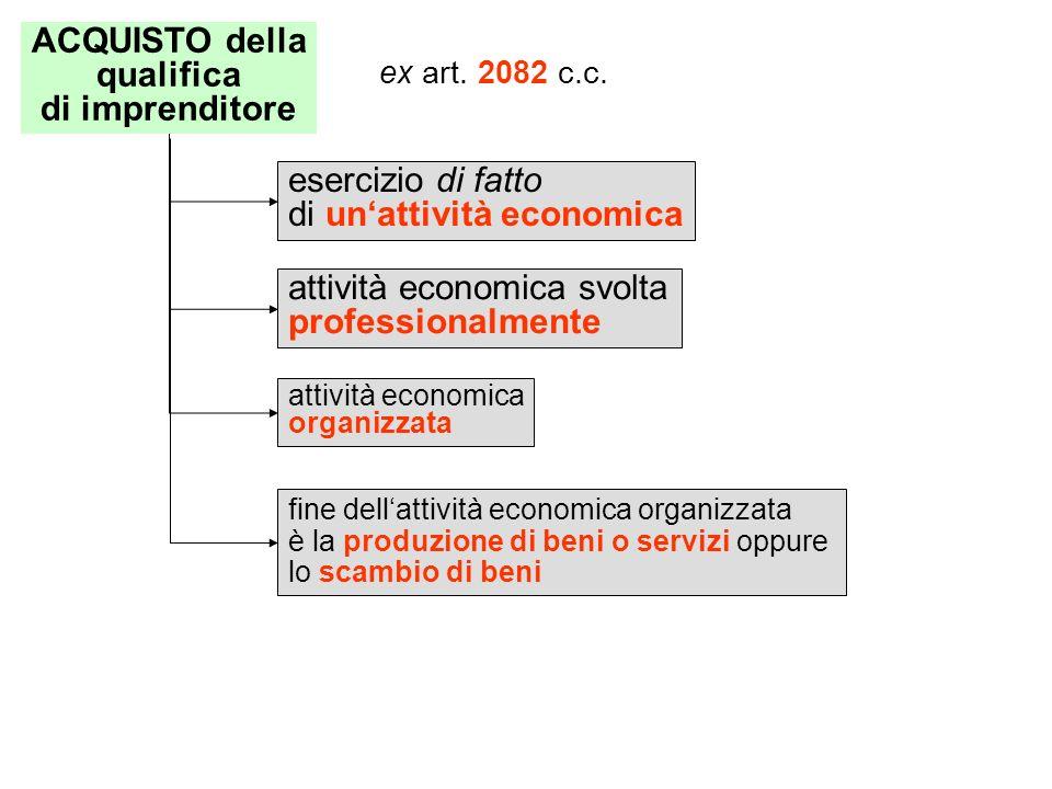 ACQUISTO della qualifica di imprenditore esercizio di fatto di unattività economica attività economica svolta professionalmente attività economica org