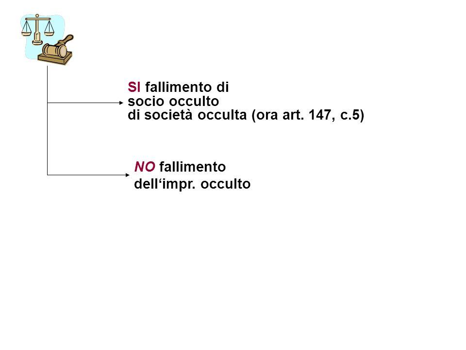 SI fallimento di socio occulto di società occulta (ora art. 147, c.5) NO fallimento dellimpr. occulto