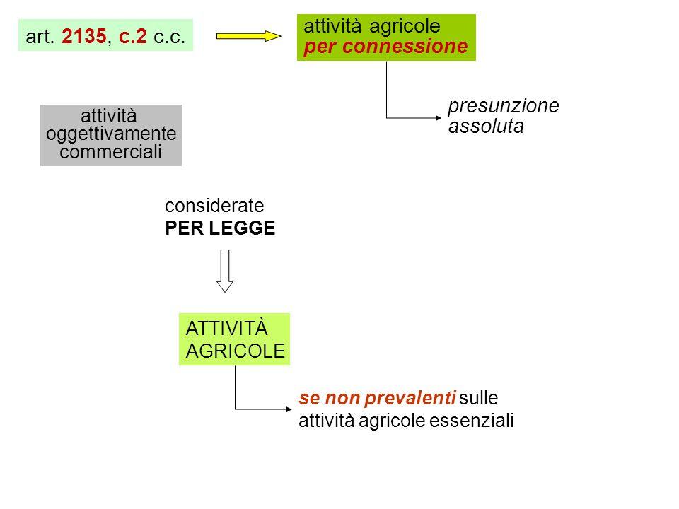art. 2135, c.2 c.c. attività agricole per connessione presunzione assoluta attività oggettivamente commerciali considerate PER LEGGE ATTIVITÀ AGRICOLE