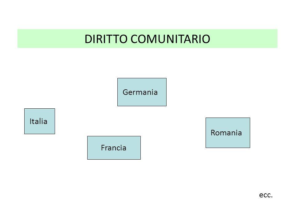 DIRITTO COMUNITARIO Italia Romania Francia Germania ecc.