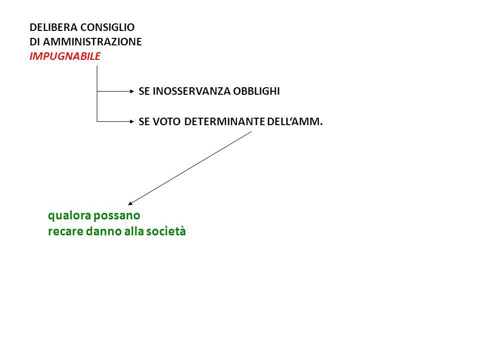 DELIBERA CONSIGLIO DI AMMINISTRAZIONE IMPUGNABILE SE INOSSERVANZA OBBLIGHI SE VOTO DETERMINANTE DELLAMM.