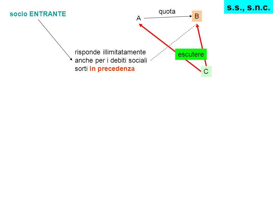 socio ENTRANTE A B quota risponde illimitatamente anche per i debiti sociali sorti in precedenza C escutere s.s., s.n.c.