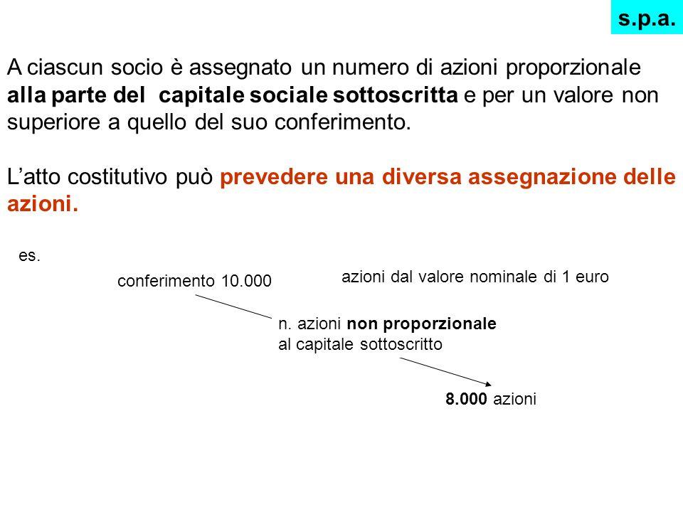 A ciascun socio è assegnato un numero di azioni proporzionale alla parte del capitale sociale sottoscritta e per un valore non superiore a quello del