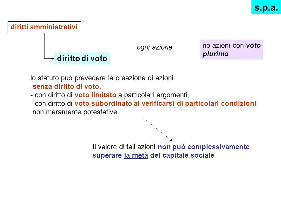 diritti amministrativi diritto di voto ogni azione lo statuto può prevedere la creazione di azioni -senza diritto di voto, - con diritto di voto limit