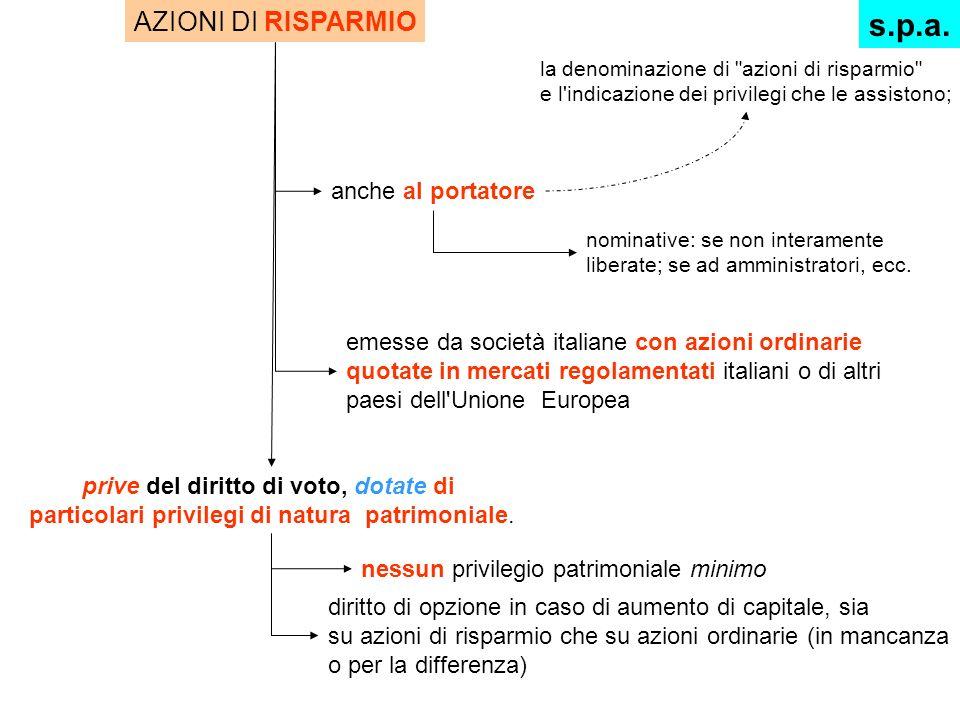 AZIONI DI RISPARMIO anche al portatore emesse da società italiane con azioni ordinarie quotate in mercati regolamentati italiani o di altri paesi dell