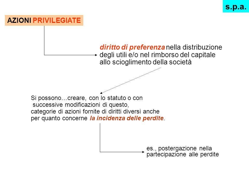 AZIONI PRIVILEGIATE diritto di preferenza nella distribuzione degli utili e/o nel rimborso del capitale allo scioglimento della società Si possono…cre