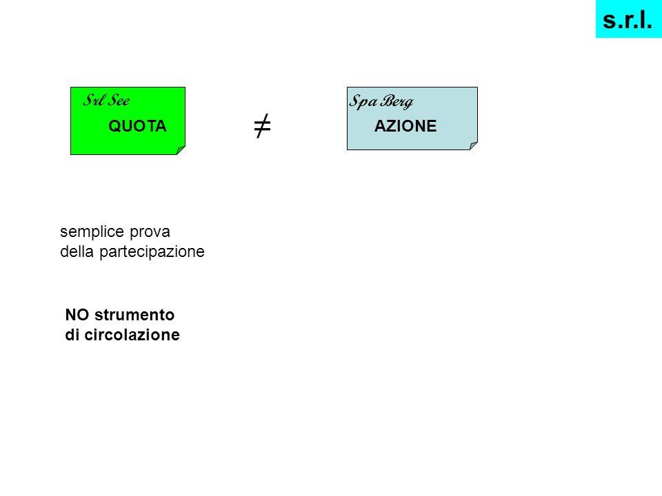 Spa Berg AZIONE Srl See QUOTA semplice prova della partecipazione NO strumento di circolazione s.r.l.