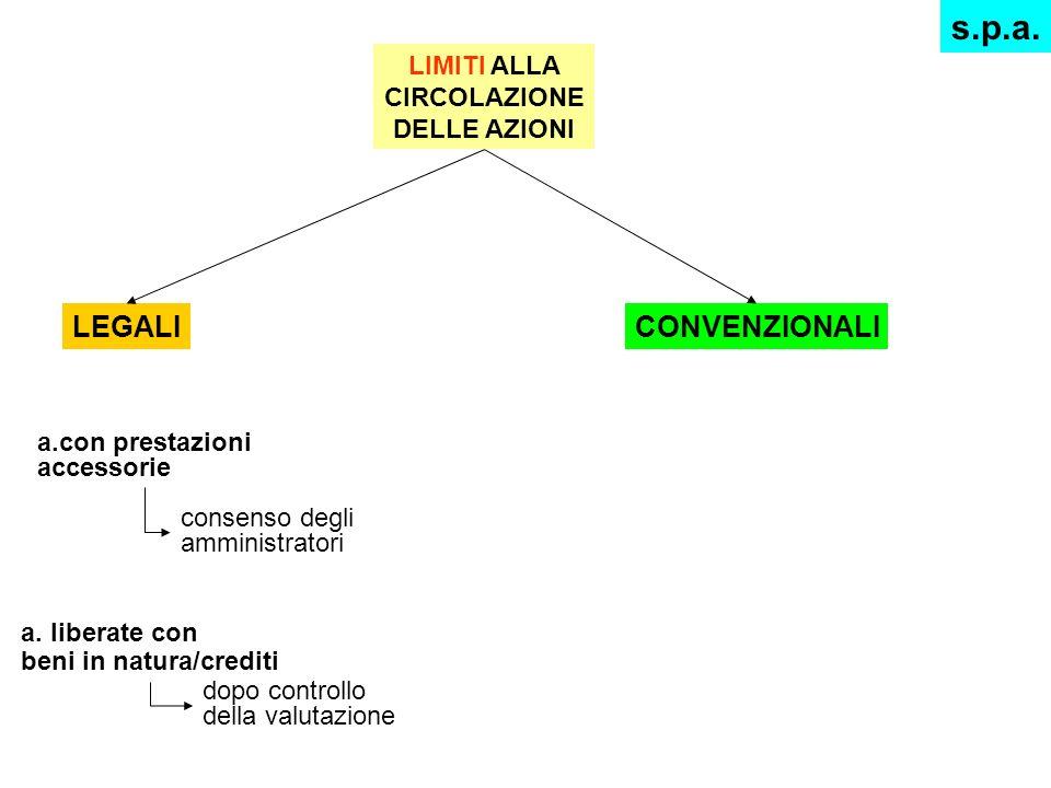 LIMITI ALLA CIRCOLAZIONE DELLE AZIONI LEGALICONVENZIONALI a.con prestazioni accessorie s.p.a. consenso degli amministratori a. liberate con beni in na