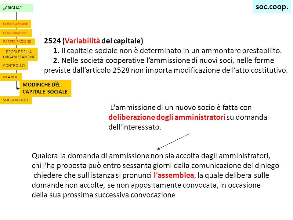 GRIGLIA CONTROLLO BILANCIO MODIFICHE DEL CAPITALE SOCIALE SCIOGLIMENTO CONFERIMENTI PARTECIPAZIONE REGOLE DELLA ORGANIZZAZIONE COSTITUZIONE 2524 (Variabilità del capitale) 1.