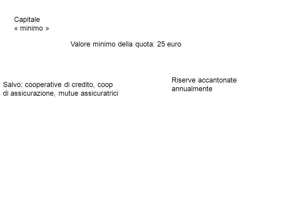 Capitale « minimo » Valore minimo della quota: 25 euro Salvo: cooperative di credito, coop di assicurazione, mutue assicuratrici Riserve accantonate annualmente