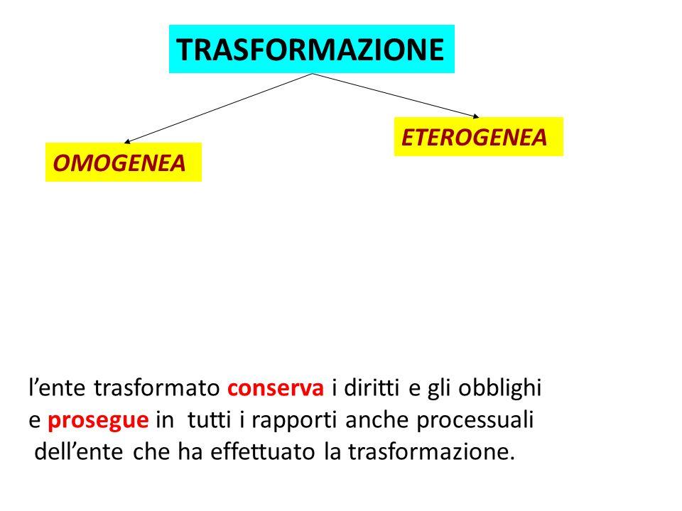 TRASFORMAZIONE lente trasformato conserva i diritti e gli obblighi e prosegue in tutti i rapporti anche processuali dellente che ha effettuato la trasformazione.