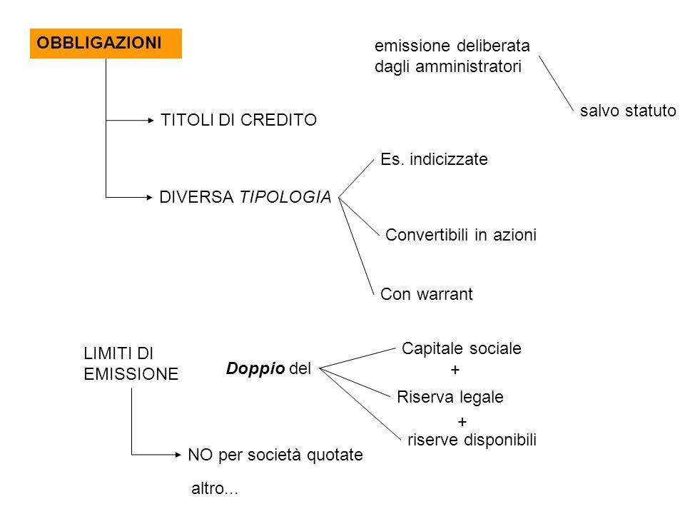 OBBLIGAZIONI TITOLI DI CREDITO DIVERSA TIPOLOGIA Es.