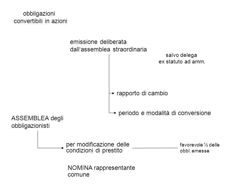 obbligazioni convertibili in azioni emissione deliberata dallassemblea straordinaria salvo delega ex statuto ad amm.