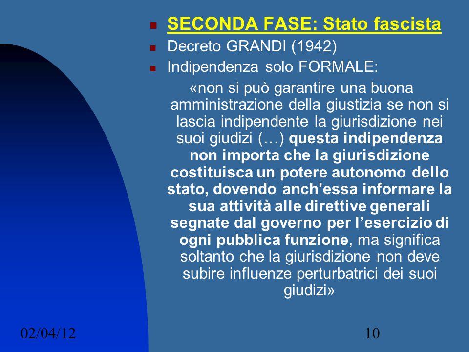 02/04/1210 SECONDA FASE: Stato fascista Decreto GRANDI (1942) Indipendenza solo FORMALE: «non si può garantire una buona amministrazione della giustiz