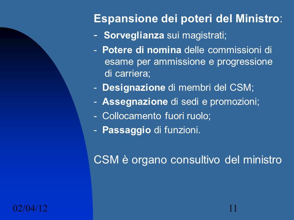 02/04/1211 Espansione dei poteri del Ministro: - Sorveglianza sui magistrati; - Potere di nomina delle commissioni di esame per ammissione e progressi