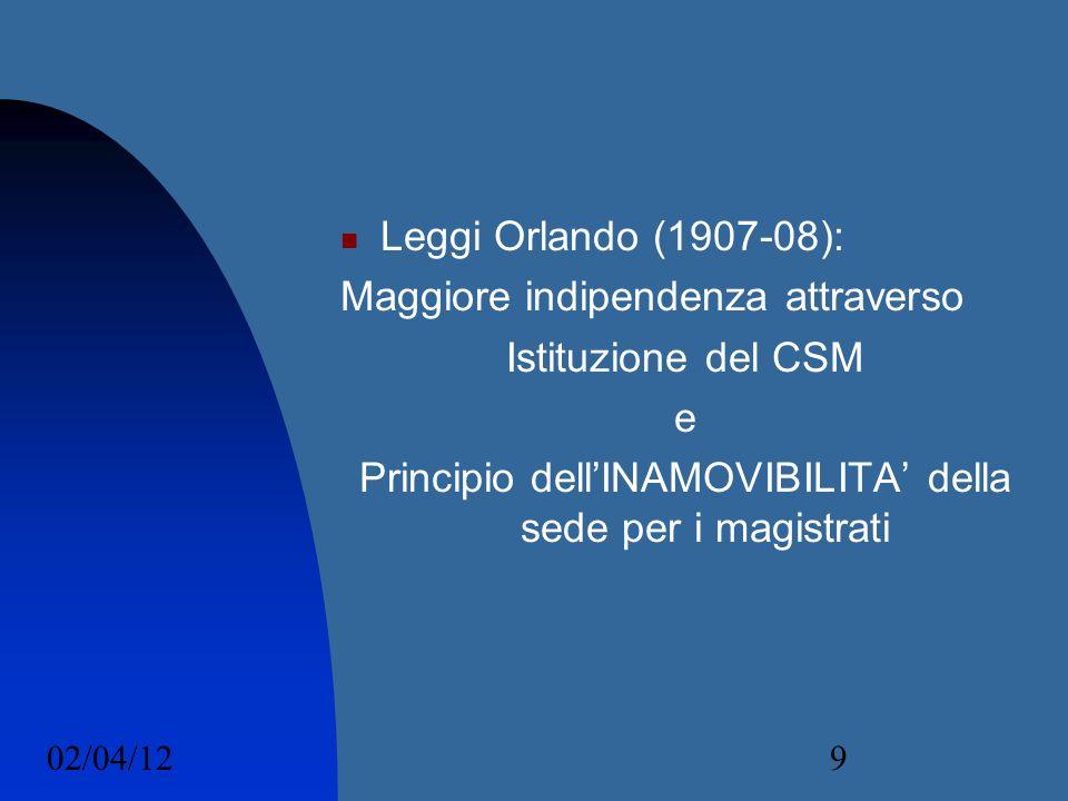 02/04/129 Leggi Orlando (1907-08): Maggiore indipendenza attraverso Istituzione del CSM e Principio dellINAMOVIBILITA della sede per i magistrati