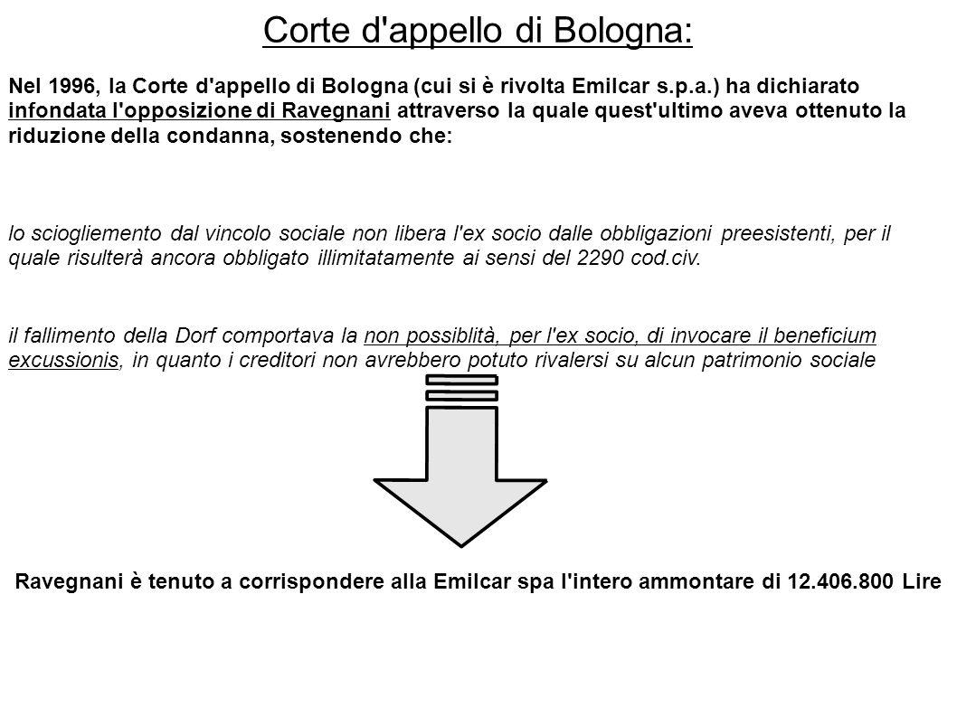 Corte d'appello di Bologna: Nel 1996, la Corte d'appello di Bologna (cui si è rivolta Emilcar s.p.a.) ha dichiarato infondata l'opposizione di Ravegna
