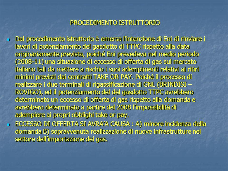 PROCEDIMENTO ISTRUTTORIO Dal procedimento istruttorio è emersa lintenzione di Eni di rinviare i lavori di potenziamento del gasdotto di TTPC rispetto alla data originariamente prevista, poiché Eni prevedeva nel medio periodo (2008-11) una situazione di eccesso di offerta di gas sul mercato italiano tali da mettere a rischio i suoi adempimenti relativi ai ritiri minimi previsti dai contratti TAKE OR PAY.