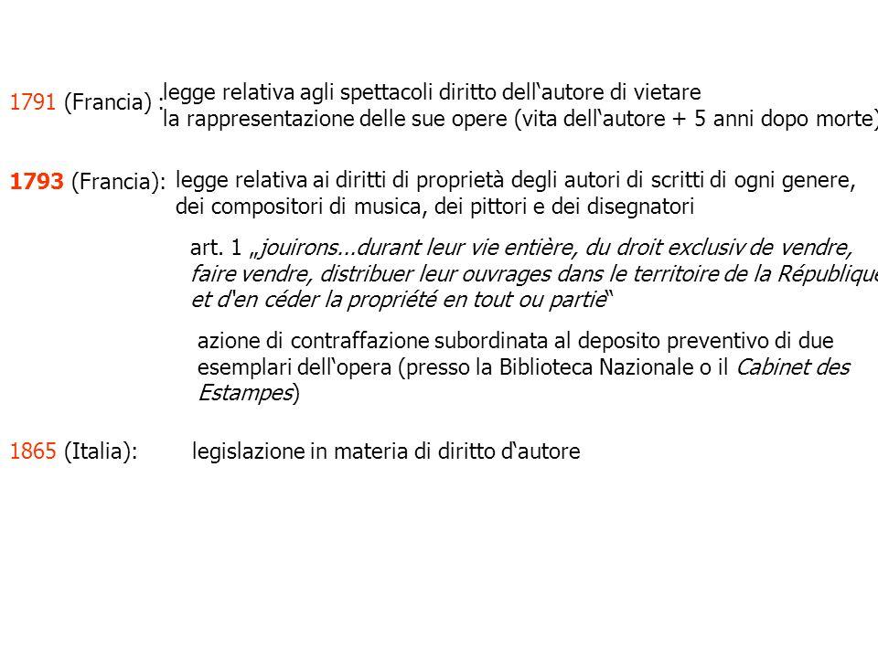 1793 (Francia): 1791 (Francia) : legge relativa agli spettacoli diritto dellautore di vietare la rappresentazione delle sue opere (vita dellautore + 5 anni dopo morte) legge relativa ai diritti di proprietà degli autori di scritti di ogni genere, dei compositori di musica, dei pittori e dei disegnatori art.