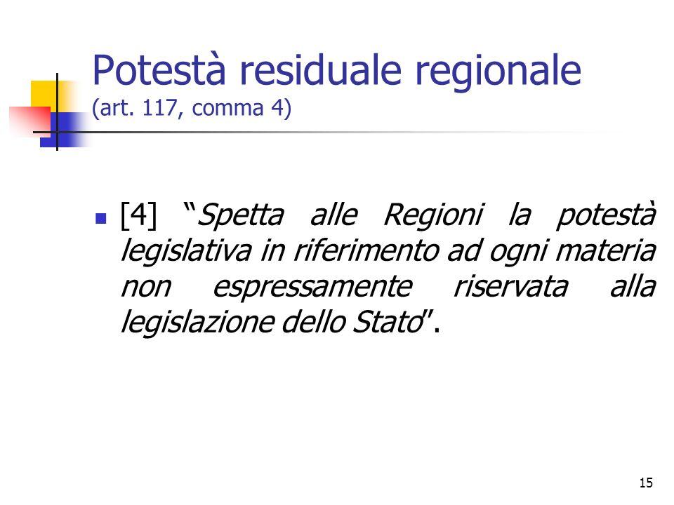 15 Potestà residuale regionale (art. 117, comma 4) [4] Spetta alle Regioni la potestà legislativa in riferimento ad ogni materia non espressamente ris