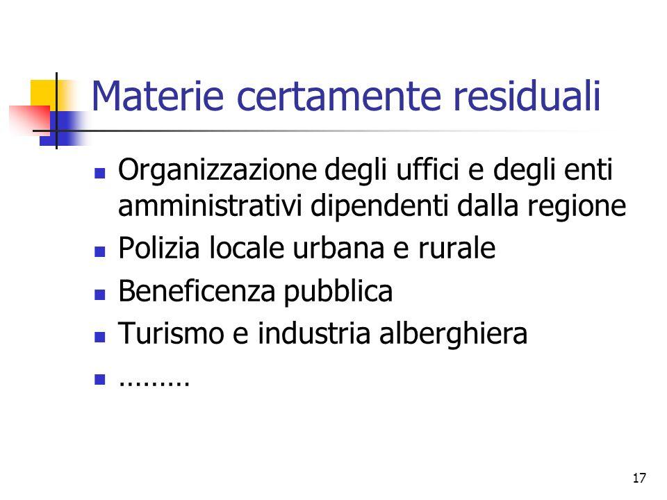 17 Materie certamente residuali Organizzazione degli uffici e degli enti amministrativi dipendenti dalla regione Polizia locale urbana e rurale Benefi