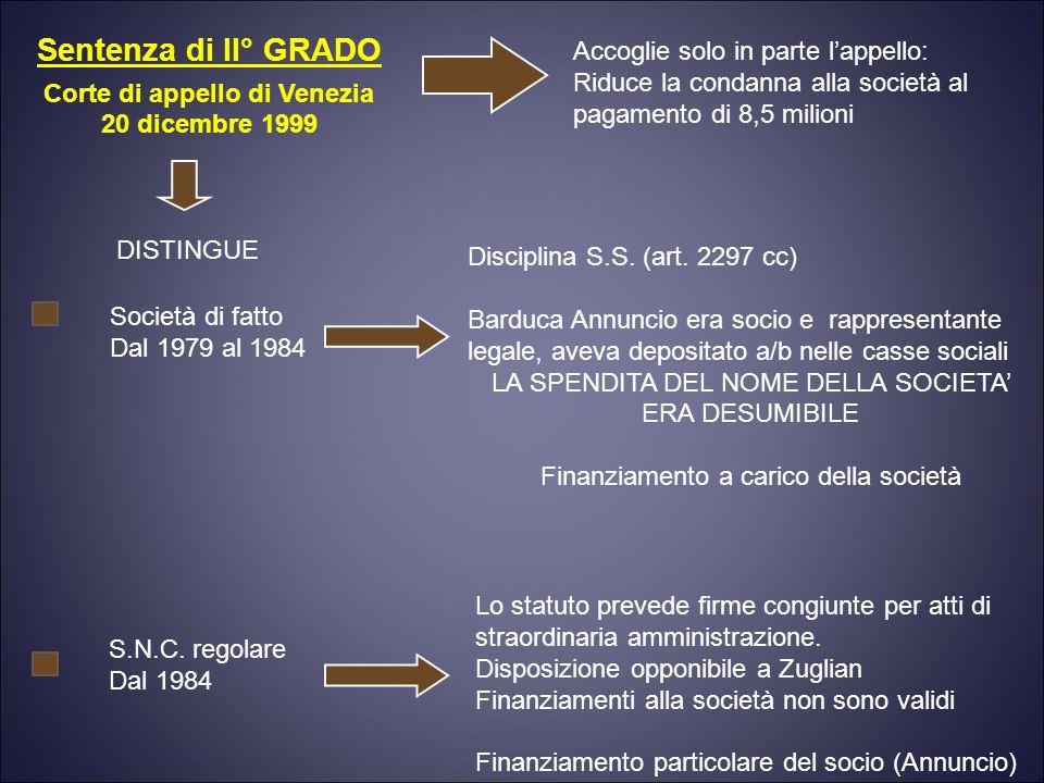 Sentenza di II° GRADO Corte di appello di Venezia 20 dicembre 1999 DISTINGUE S.N.C.