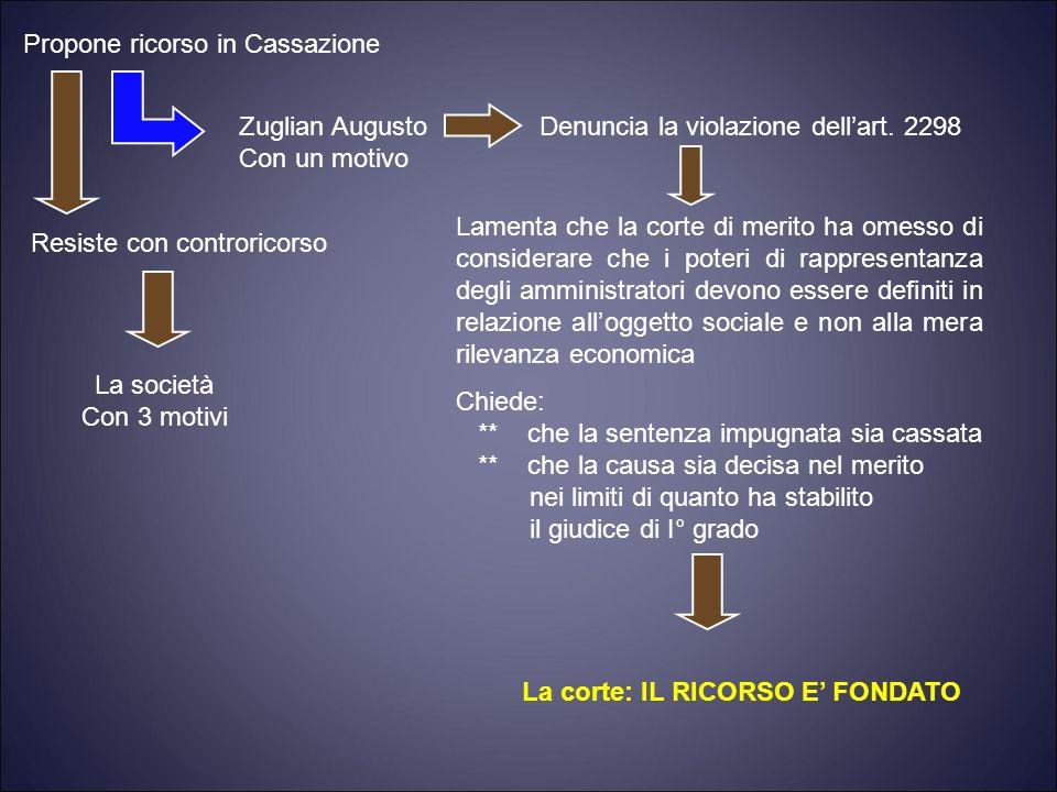 Propone ricorso in Cassazione Zuglian Augusto Con un motivo Resiste con controricorso La società Con 3 motivi Denuncia la violazione dellart.