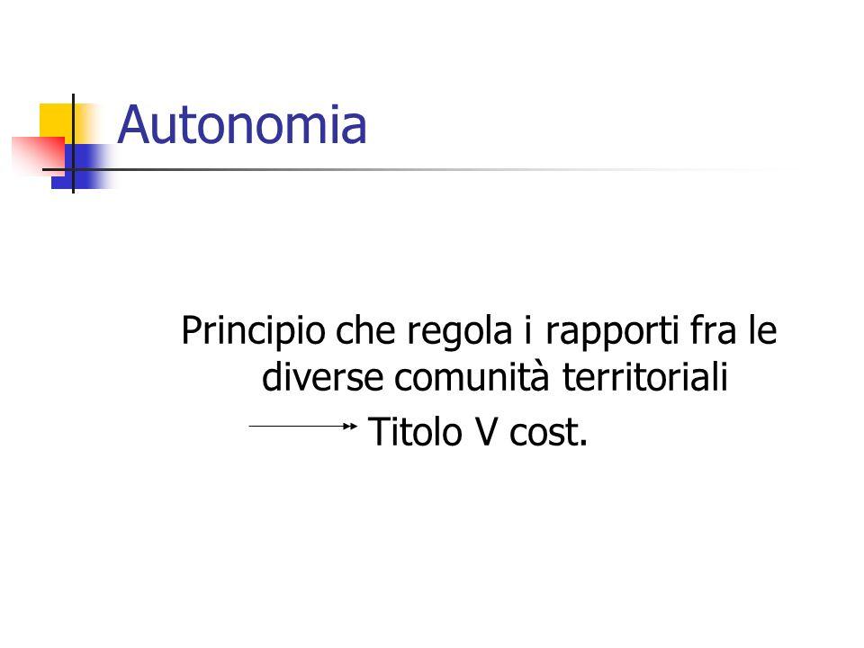 Autonomia Principio che regola i rapporti fra le diverse comunità territoriali Titolo V cost.
