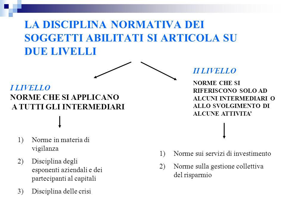 LA DISCIPLINA NORMATIVA DEI SOGGETTI ABILITATI SI ARTICOLA SU DUE LIVELLI I LIVELLO NORME CHE SI APPLICANO A TUTTI GLI INTERMEDIARI II LIVELLO NORME CHE SI RIFERISCONO SOLO AD ALCUNI INTERMEDIARI O ALLO SVOLGIMENTO DI ALCUNE ATTIVITA 1)Norme in materia di vigilanza 2)Disciplina degli esponenti aziendali e dei partecipanti al capitali 3)Disciplina delle crisi 1)Norme sui servizi di investimento 2)Norme sulla gestione collettiva del risparmio