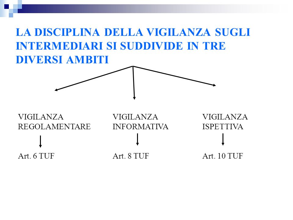 LA DISCIPLINA DELLA VIGILANZA SUGLI INTERMEDIARI SI SUDDIVIDE IN TRE DIVERSI AMBITI VIGILANZA REGOLAMENTARE Art. 6 TUF VIGILANZA INFORMATIVA Art. 8 TU
