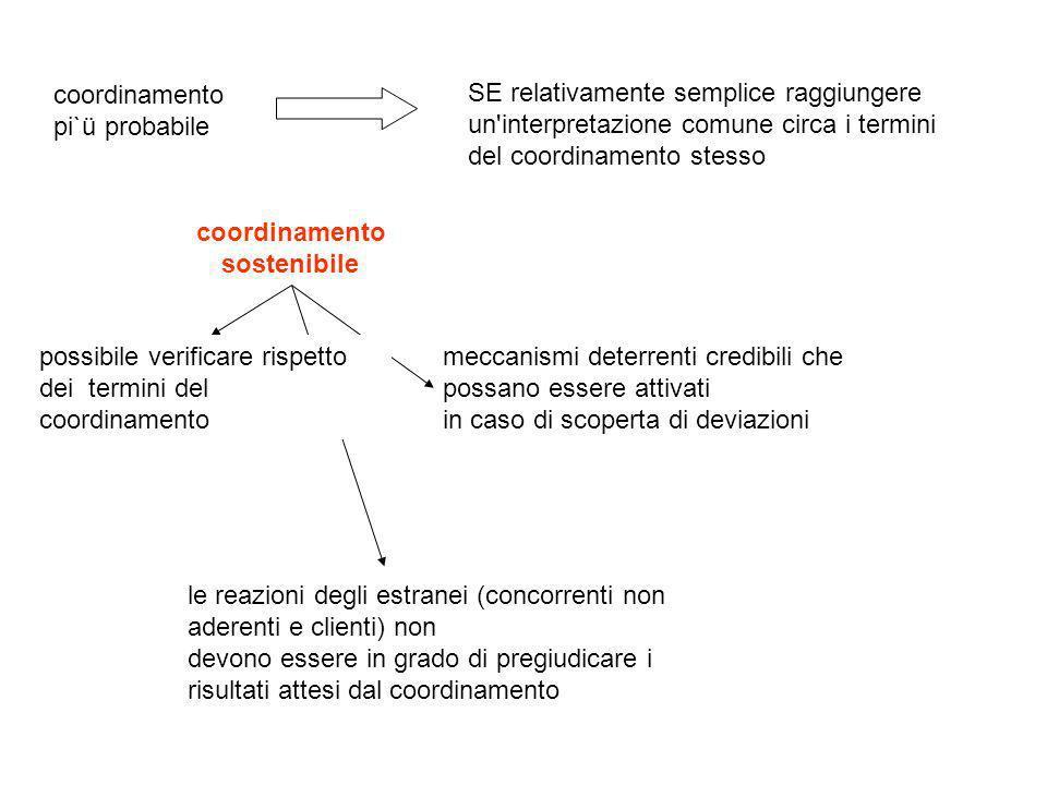 coordinamento pi`ü probabile SE relativamente semplice raggiungere un interpretazione comune circa i termini del coordinamento stesso coordinamento sostenibile sono rispettati.