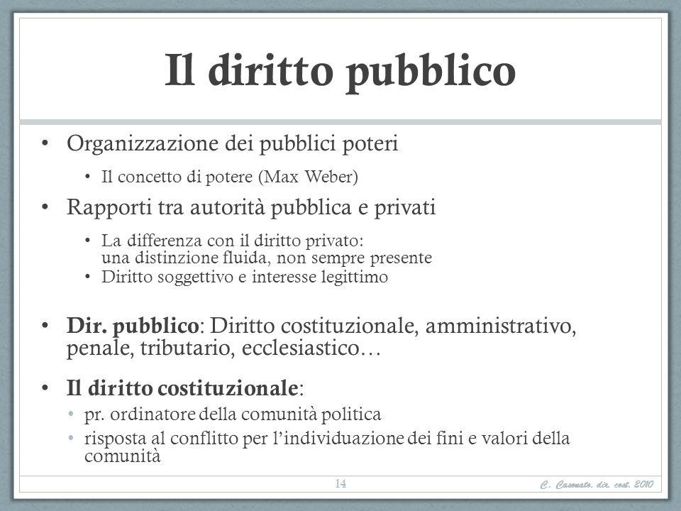 Il diritto pubblico Organizzazione dei pubblici poteri Il concetto di potere (Max Weber) Rapporti tra autorità pubblica e privati La differenza con il