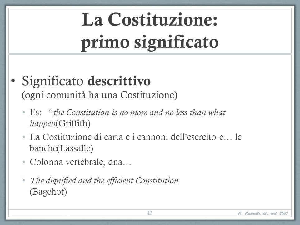 La Costituzione: primo significato Significato descrittivo (ogni comunità ha una Costituzione) Es: the Constitution is no more and no less than what h